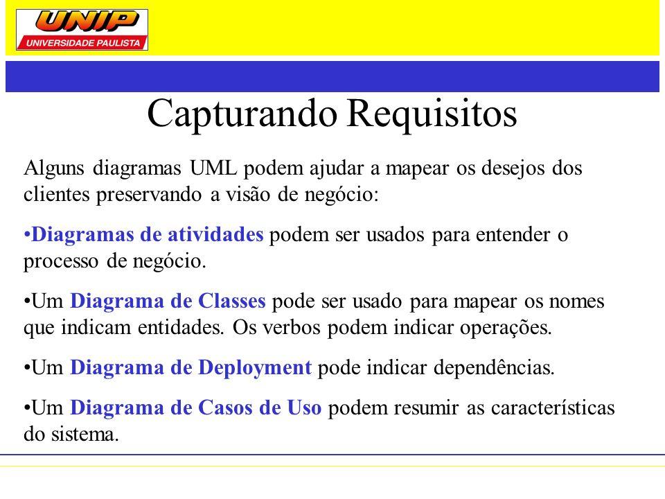 Capturando Requisitos