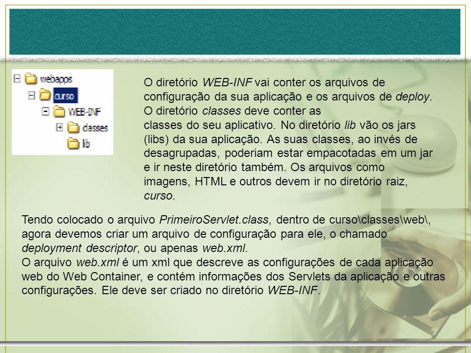 O diretório WEB-INF vai conter os arquivos de configuração da sua aplicação e os arquivos de deploy. O diretório classes deve conter as