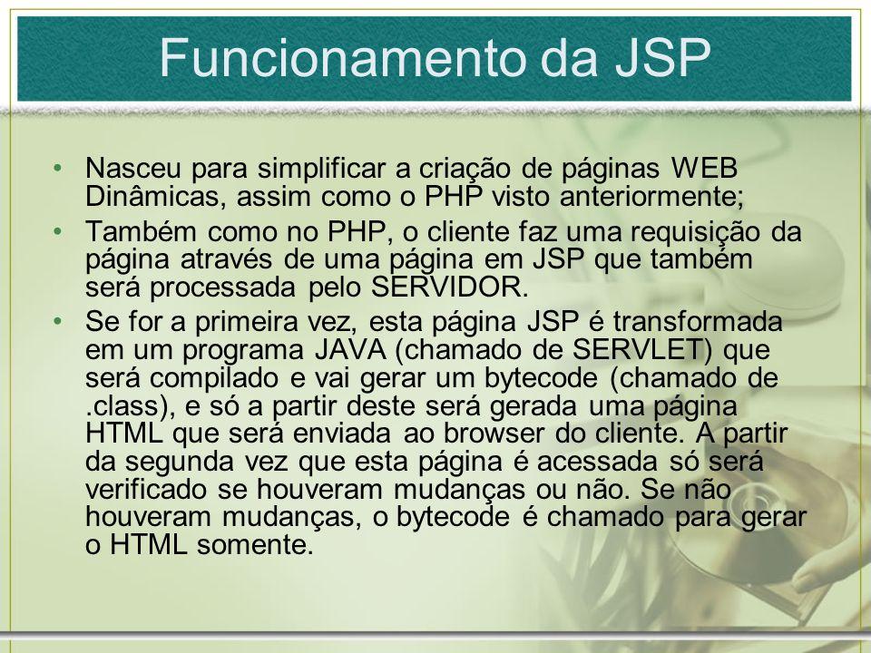 Funcionamento da JSP Nasceu para simplificar a criação de páginas WEB Dinâmicas, assim como o PHP visto anteriormente;