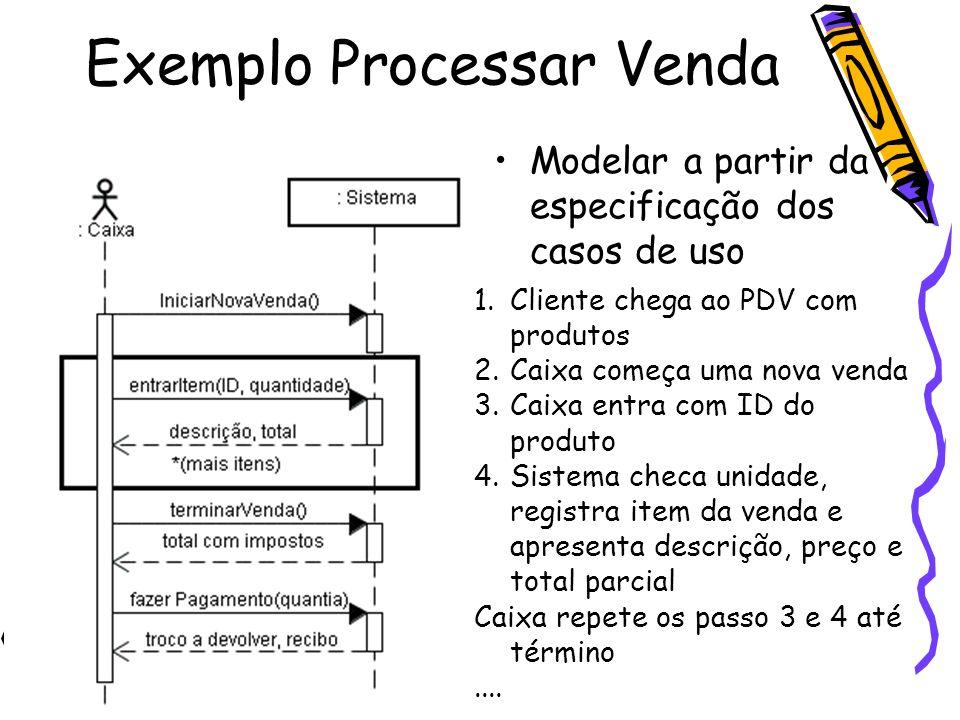 Exemplo Processar Venda