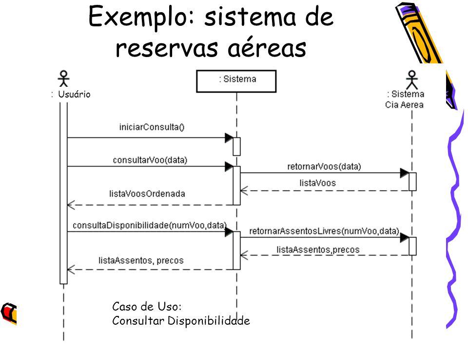 Exemplo: sistema de reservas aéreas
