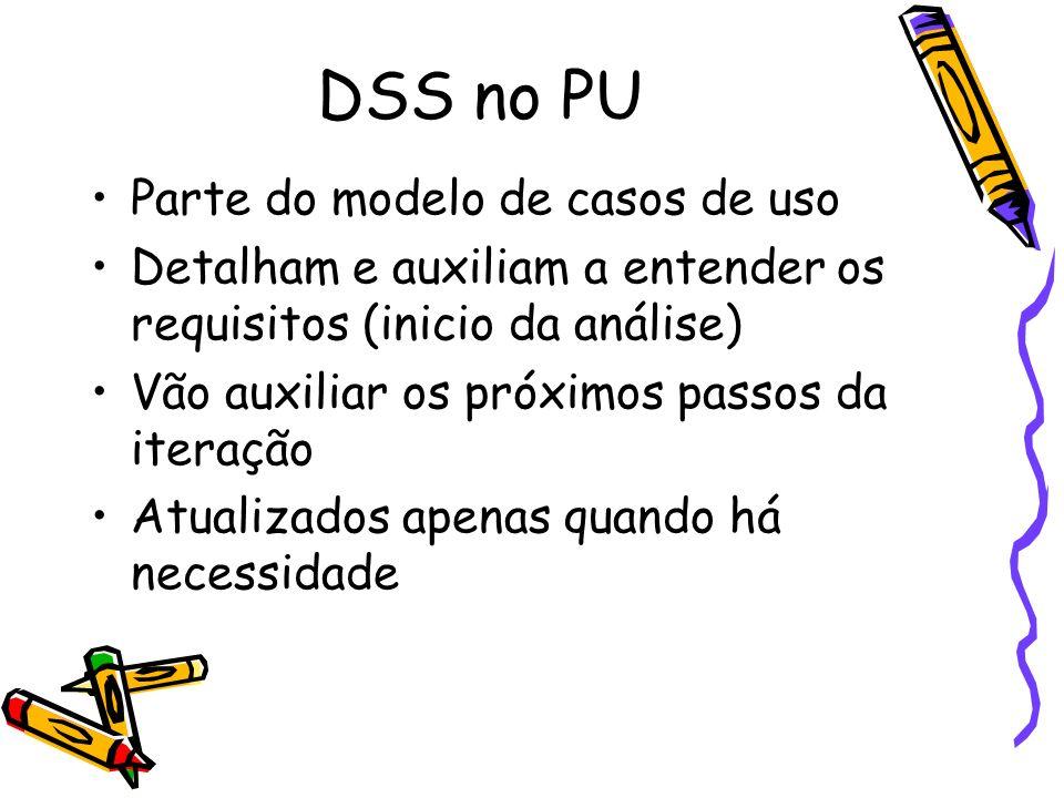 DSS no PU Parte do modelo de casos de uso