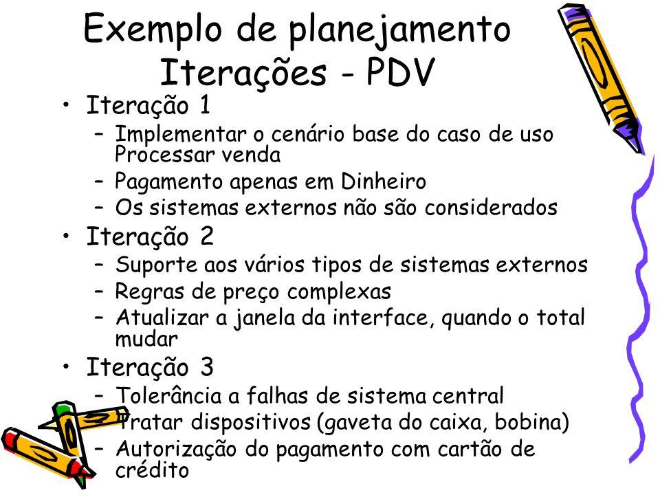 Exemplo de planejamento Iterações - PDV
