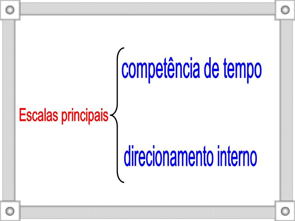 direcionamento interno