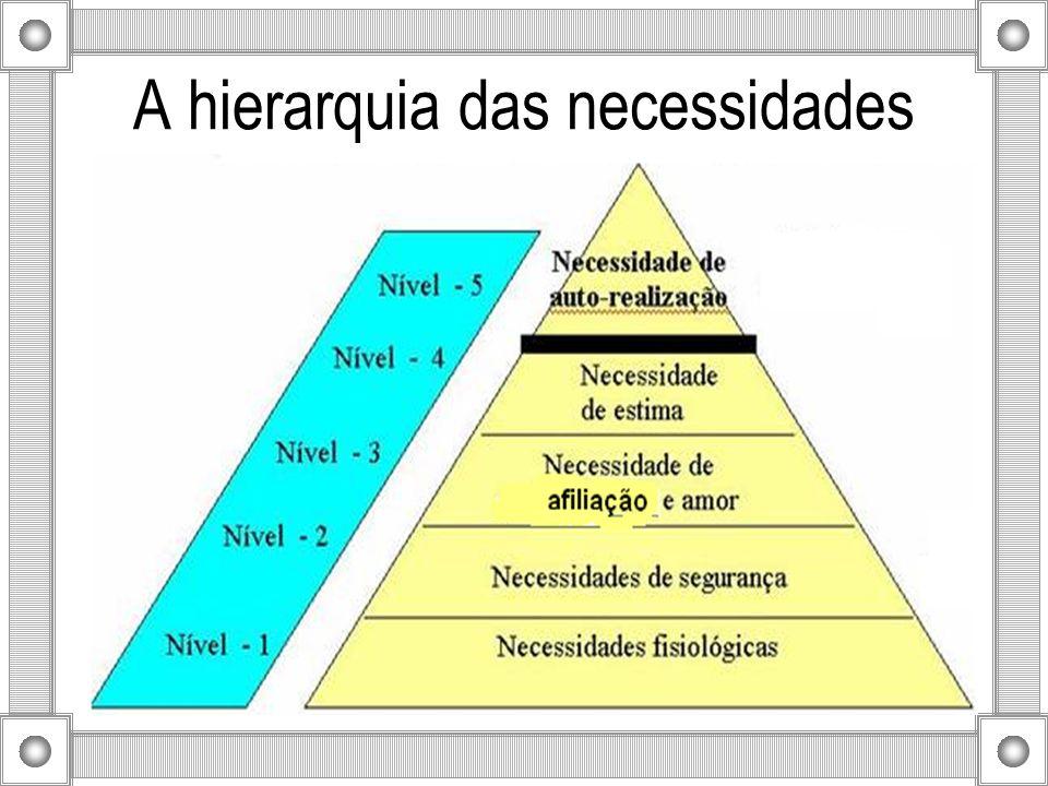 A hierarquia das necessidades