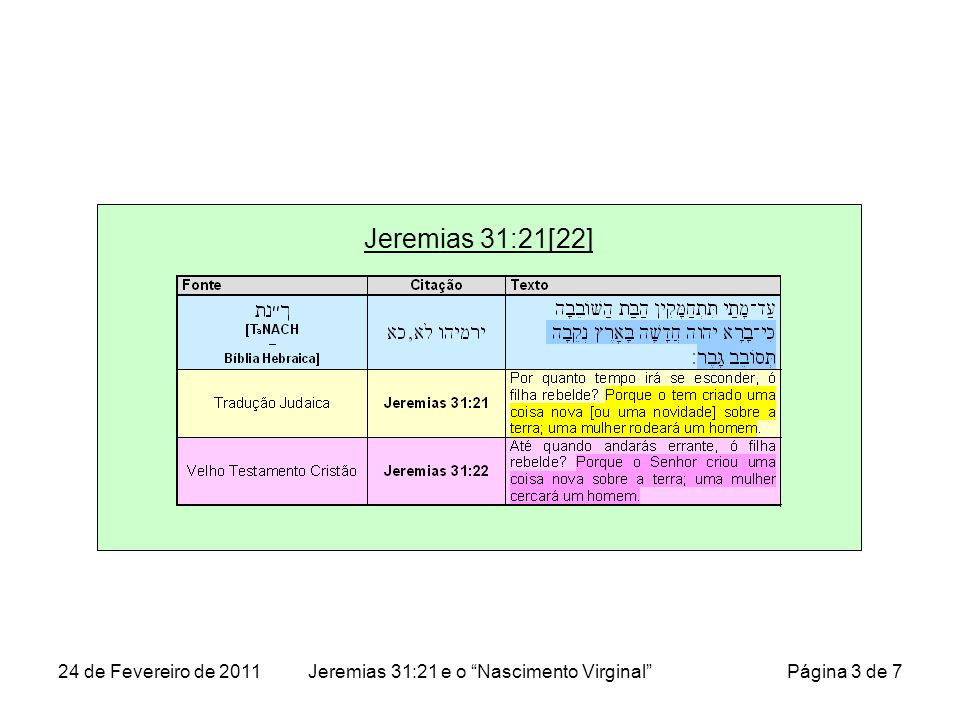 Jeremias 31:21 e o Nascimento Virginal