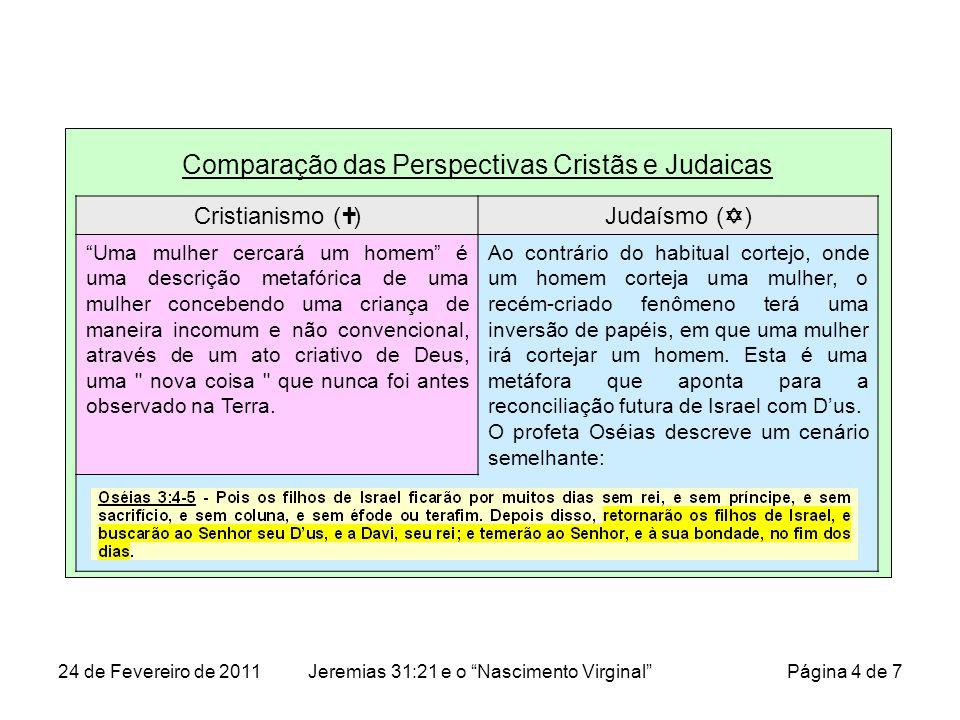 Comparação das Perspectivas Cristãs e Judaicas