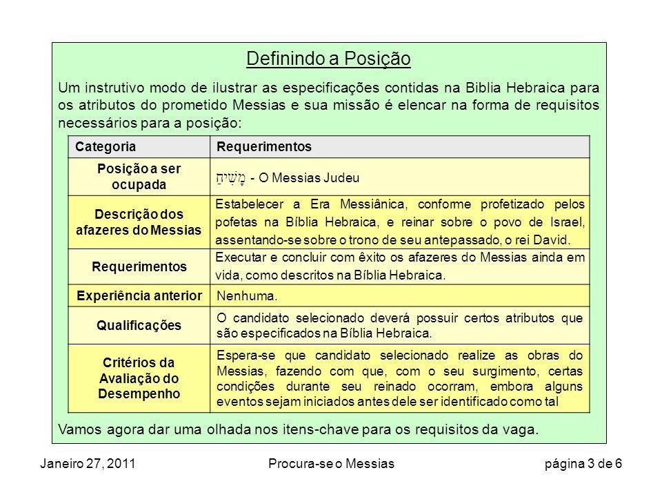 Descrição dos afazeres do Messias Critérios da Avaliação do Desempenho