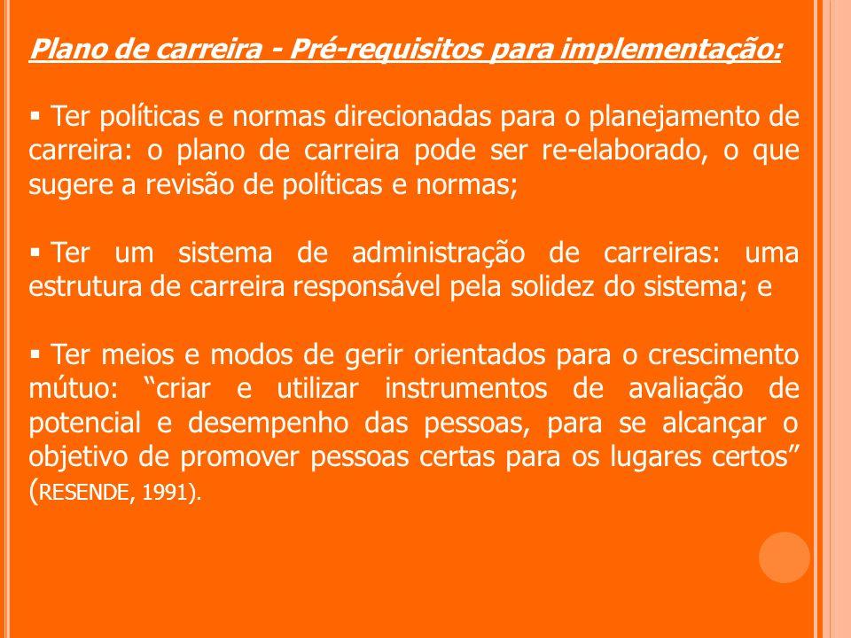 Plano de carreira - Pré-requisitos para implementação: