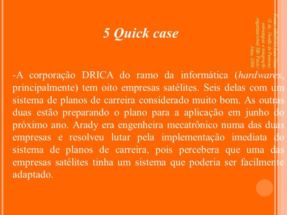 5 Quick case Fonte: ARAUJO, Luis César G. de. Gestão de Pessoas; estratégias e integração organizacional São Paulo: Atlas, 2006.