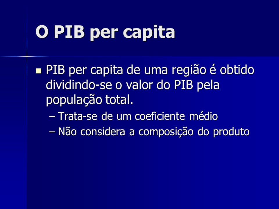 O PIB per capita PIB per capita de uma região é obtido dividindo-se o valor do PIB pela população total.