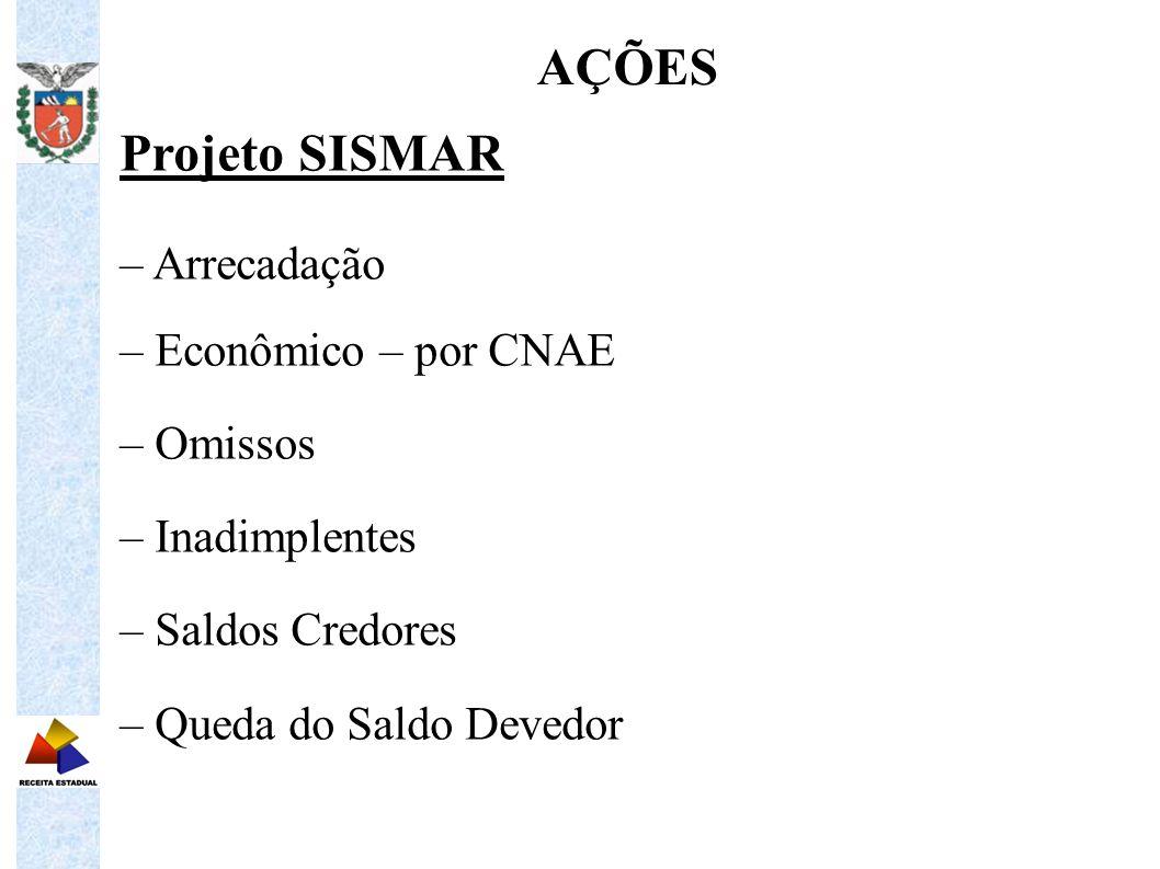 AÇÕES Projeto SISMAR – Arrecadação – Econômico – por CNAE – Omissos