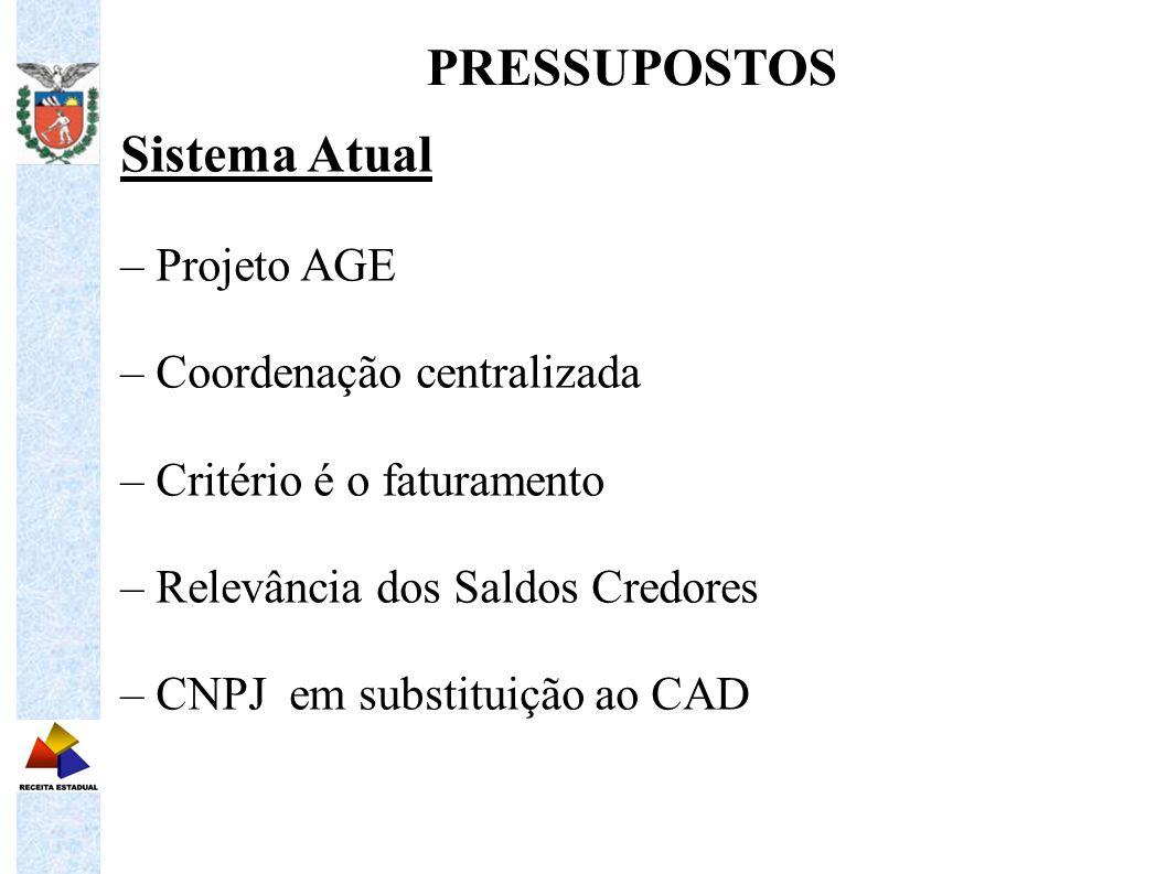 PRESSUPOSTOS Sistema Atual – Projeto AGE – Coordenação centralizada