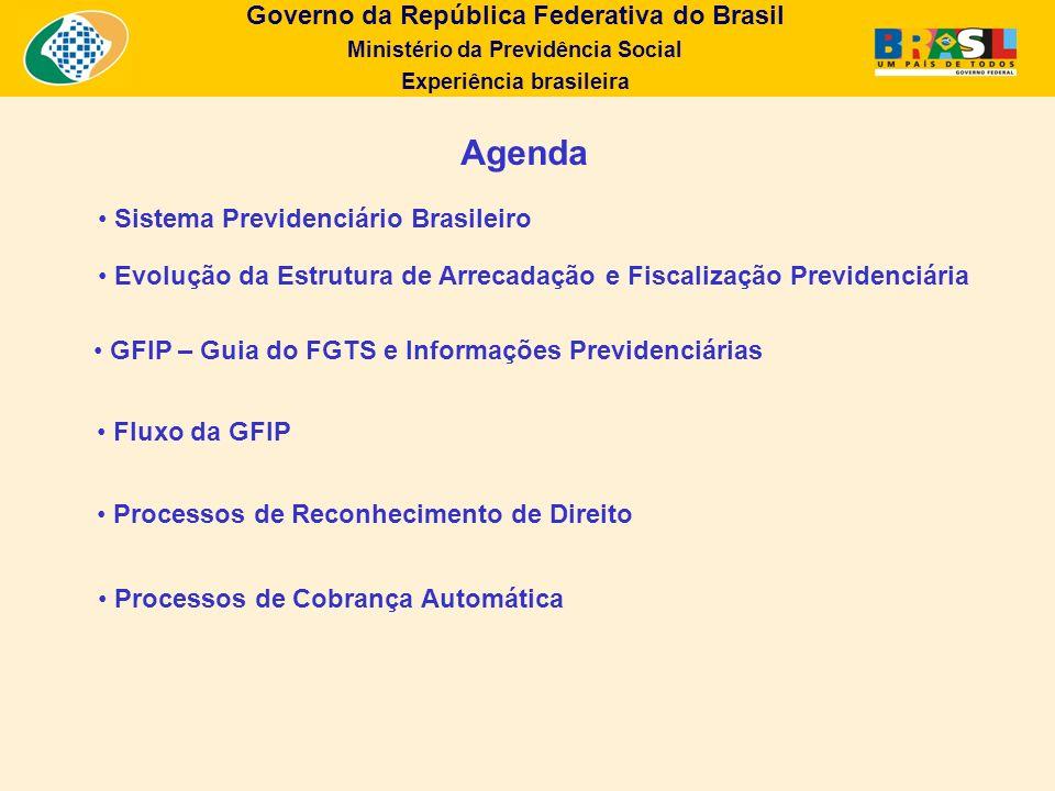 Agenda Sistema Previdenciário Brasileiro