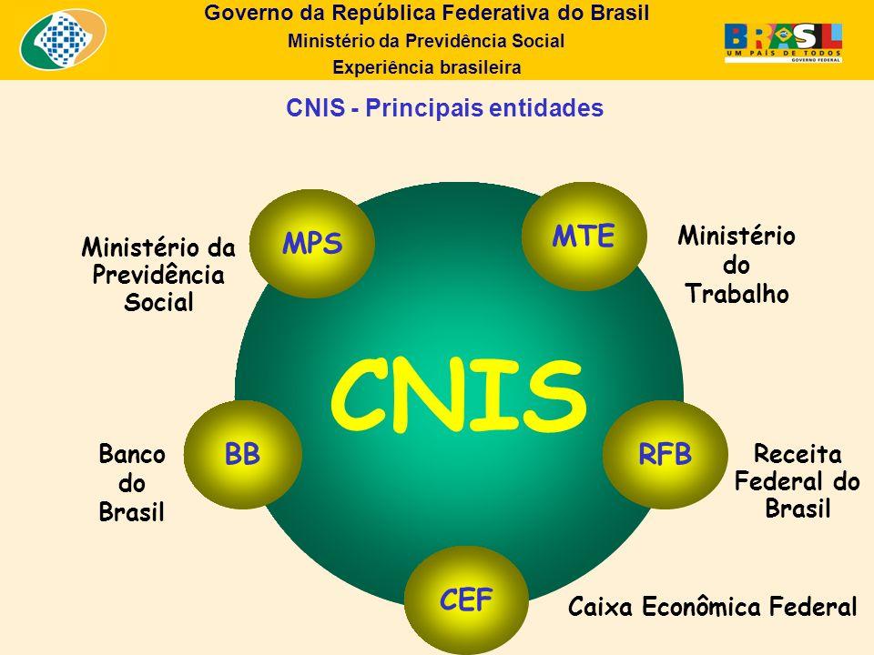 CNIS - Principais entidades