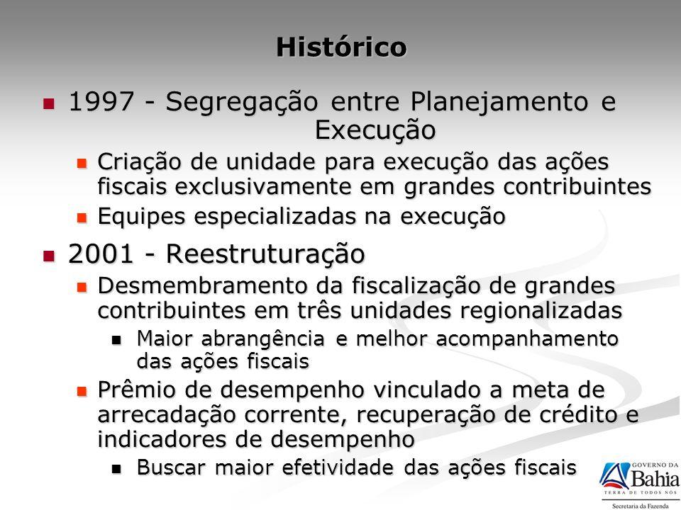 1997 - Segregação entre Planejamento e Execução