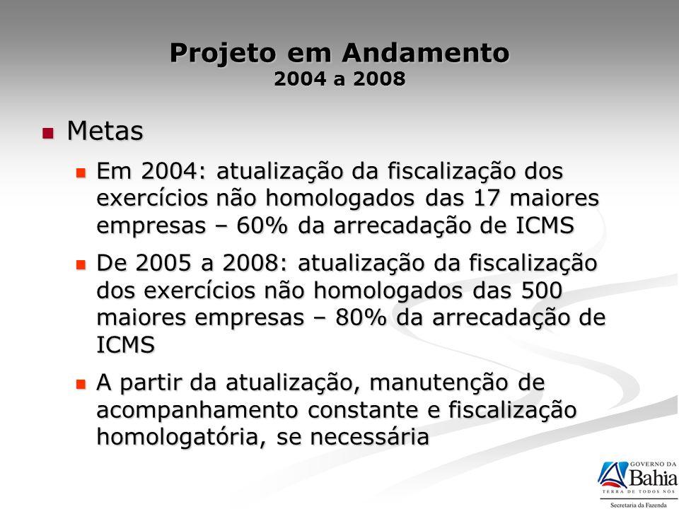 Projeto em Andamento 2004 a 2008 Metas