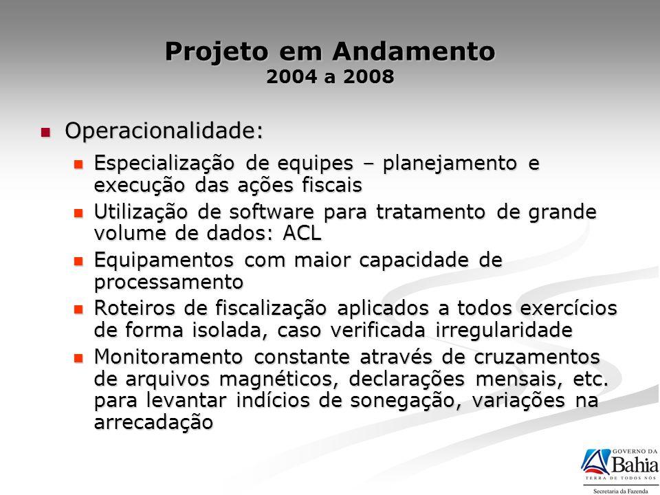 Projeto em Andamento 2004 a 2008 Operacionalidade: