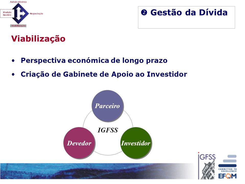  Gestão da Dívida Viabilização Perspectiva económica de longo prazo