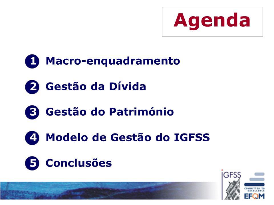 Agenda Macro-enquadramento Gestão da Dívida Gestão do Património
