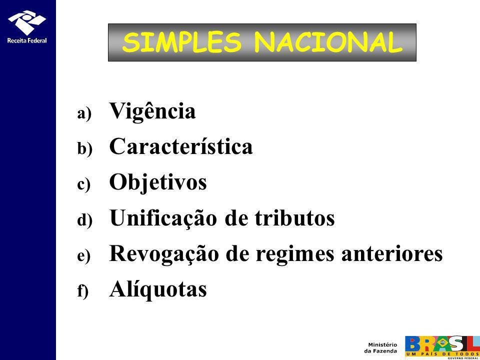 SIMPLES NACIONAL Vigência Característica Objetivos