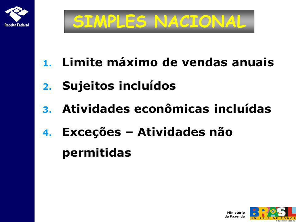 SIMPLES NACIONAL Limite máximo de vendas anuais Sujeitos incluídos