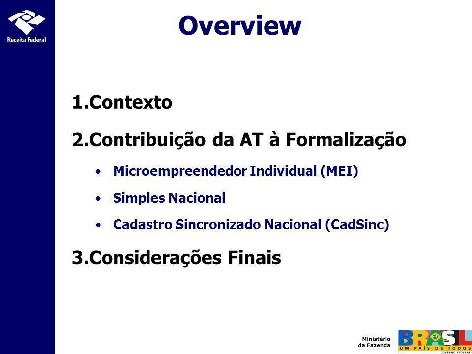 Overview Contexto Contribuição da AT à Formalização