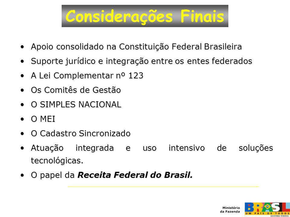 Considerações Finais Apoio consolidado na Constituição Federal Brasileira. Suporte jurídico e integração entre os entes federados.