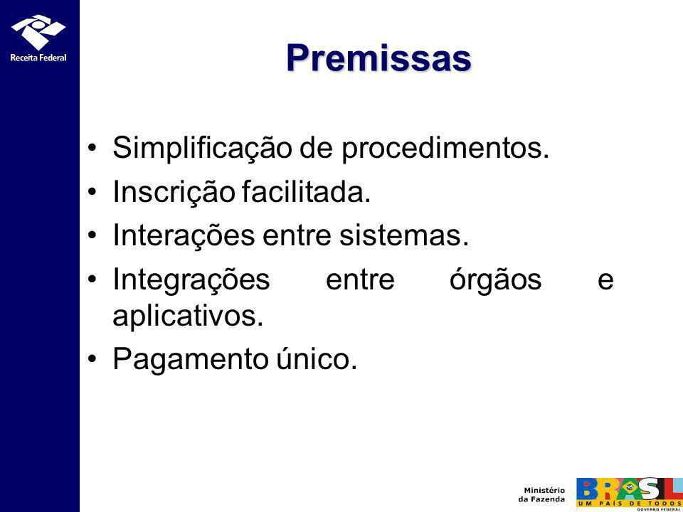 Premissas Simplificação de procedimentos. Inscrição facilitada.