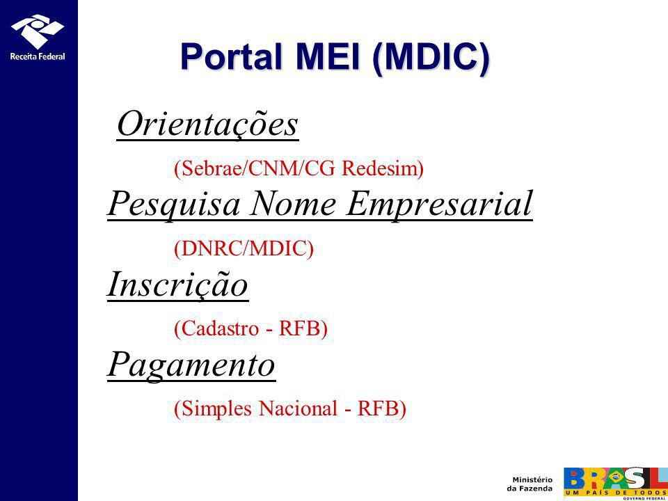 (Sebrae/CNM/CG Redesim) Pesquisa Nome Empresarial (DNRC/MDIC)