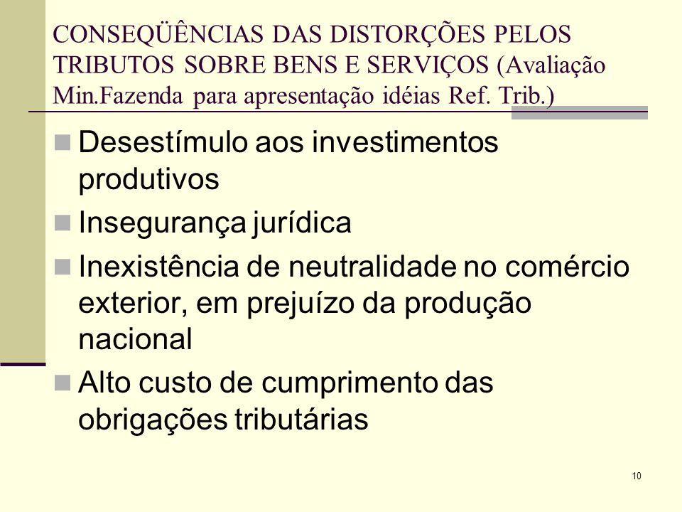 Desestímulo aos investimentos produtivos Insegurança jurídica