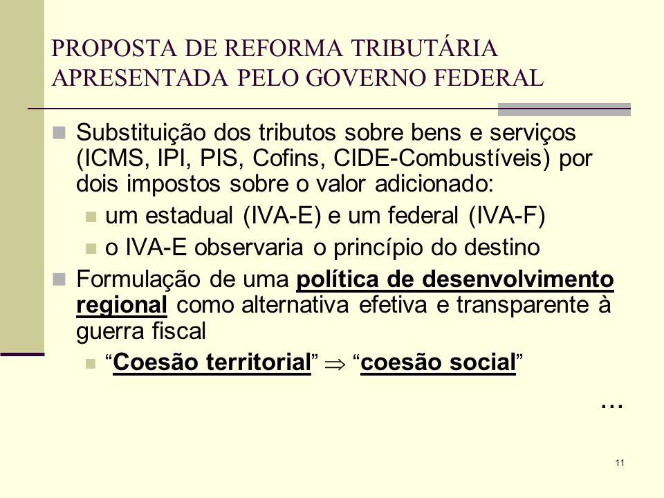PROPOSTA DE REFORMA TRIBUTÁRIA APRESENTADA PELO GOVERNO FEDERAL