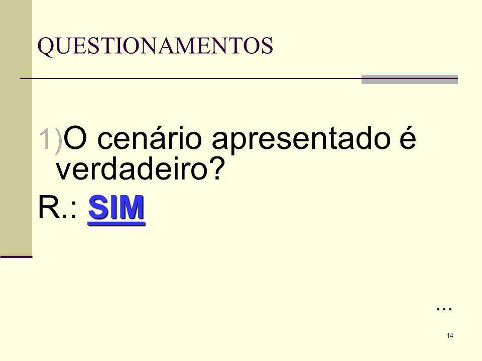 O cenário apresentado é verdadeiro R.: SIM
