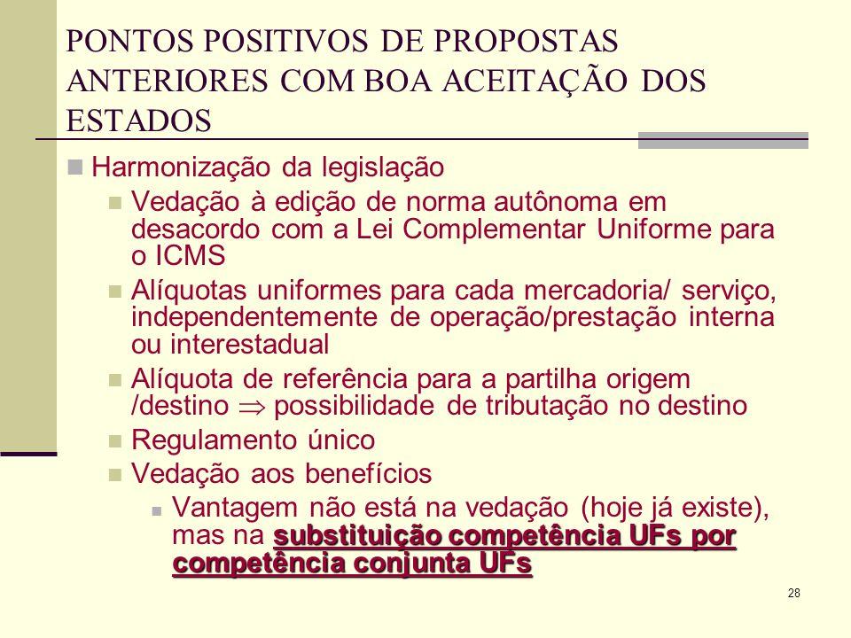 PONTOS POSITIVOS DE PROPOSTAS ANTERIORES COM BOA ACEITAÇÃO DOS ESTADOS