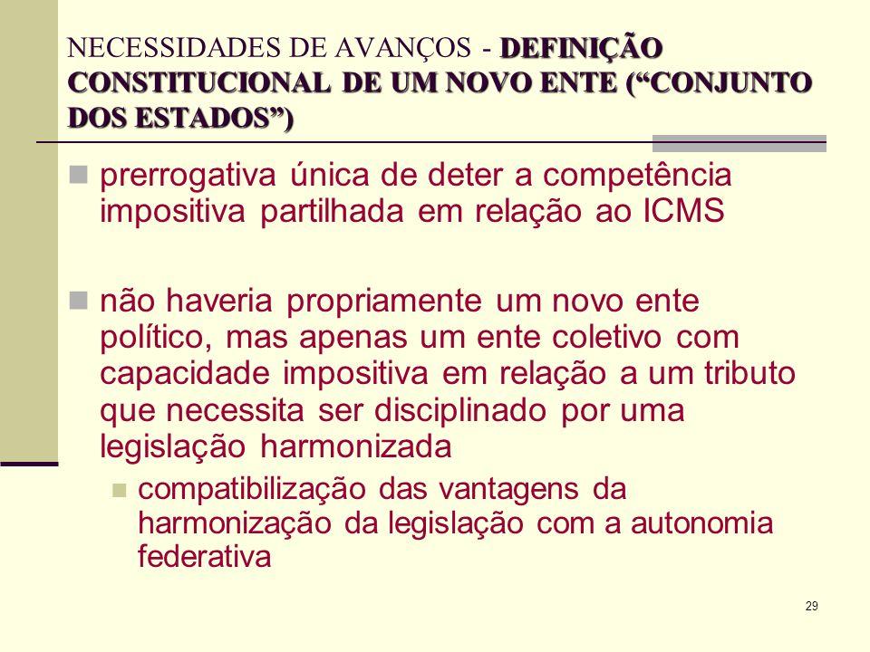 NECESSIDADES DE AVANÇOS - DEFINIÇÃO CONSTITUCIONAL DE UM NOVO ENTE ( CONJUNTO DOS ESTADOS )
