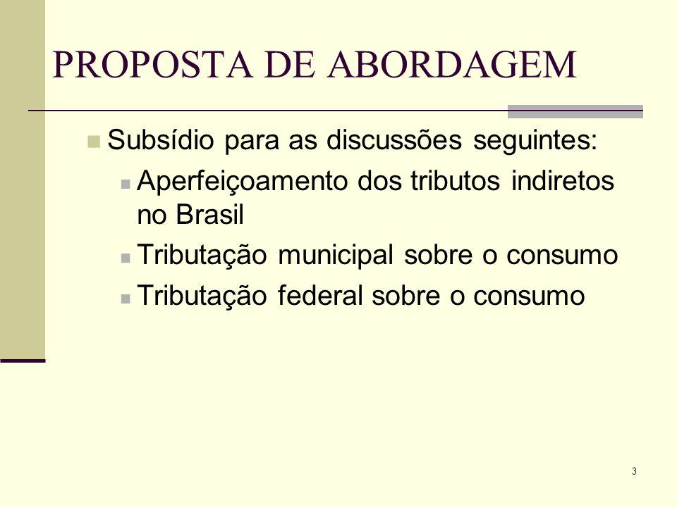 PROPOSTA DE ABORDAGEM Subsídio para as discussões seguintes: