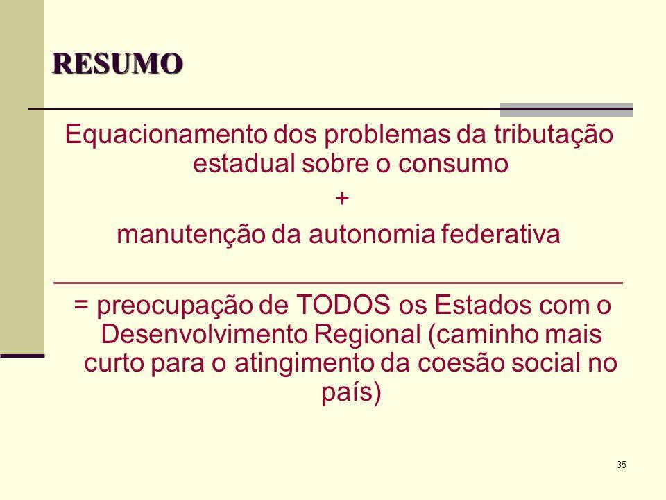 RESUMO Equacionamento dos problemas da tributação estadual sobre o consumo. + manutenção da autonomia federativa.