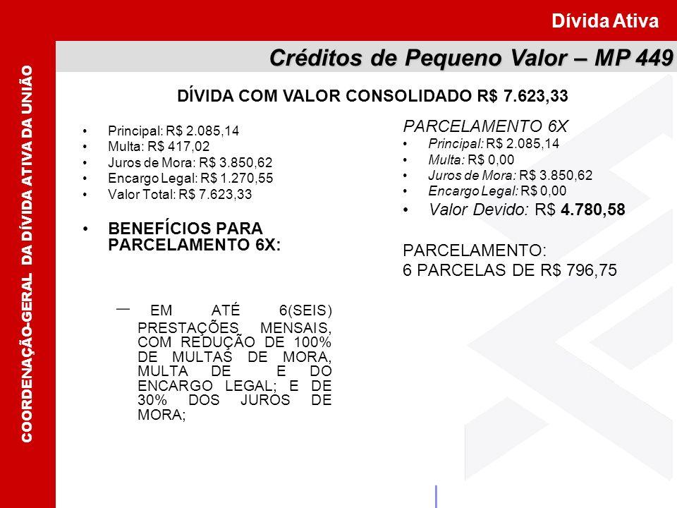 DÍVIDA COM VALOR CONSOLIDADO R$ 7.623,33