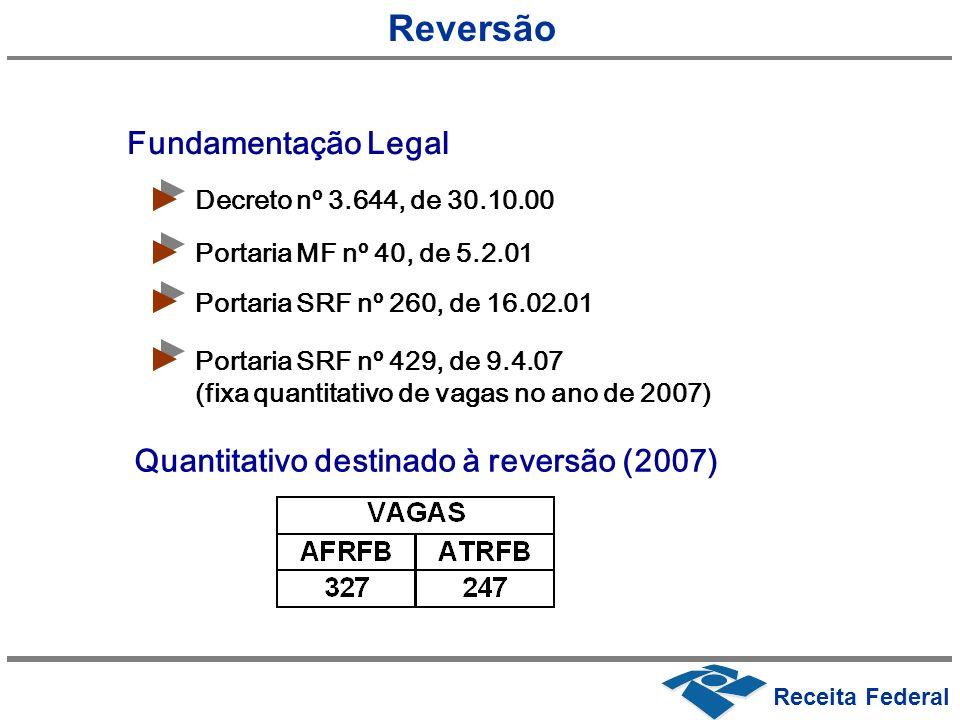 Reversão Fundamentação Legal Quantitativo destinado à reversão (2007)