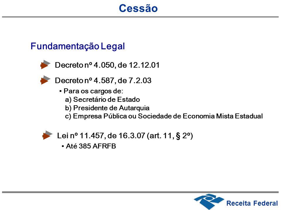 Cessão Fundamentação Legal Decreto nº 4.050, de 12.12.01