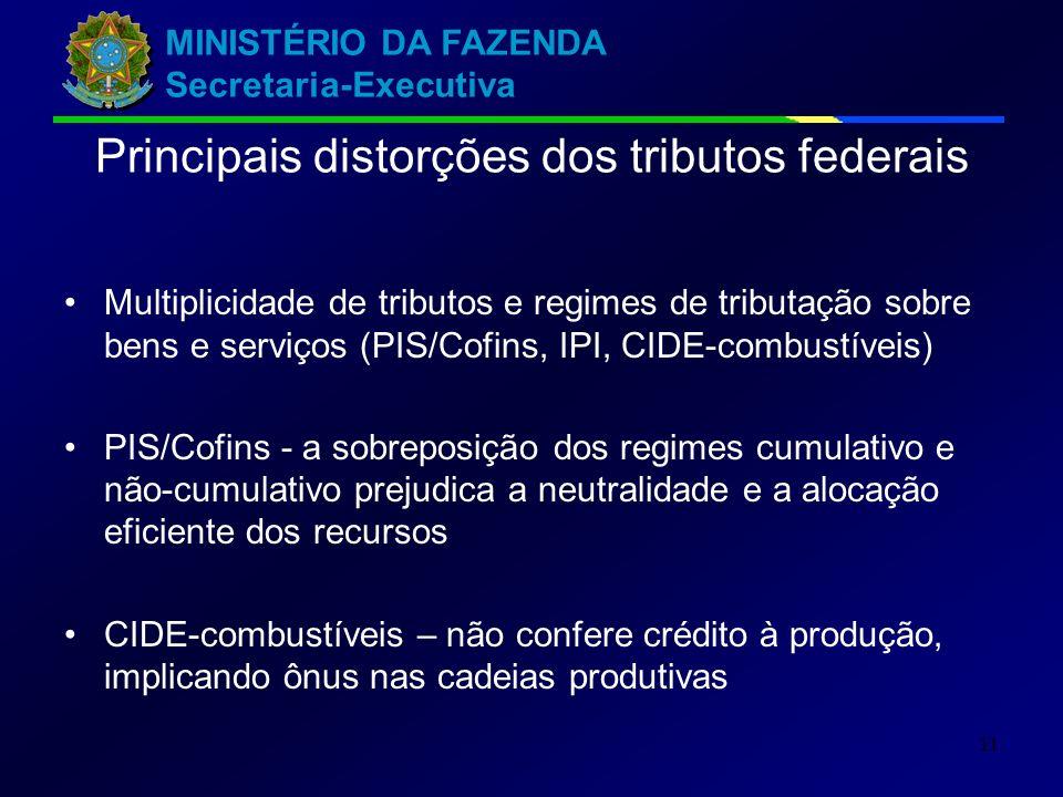 Principais distorções dos tributos federais
