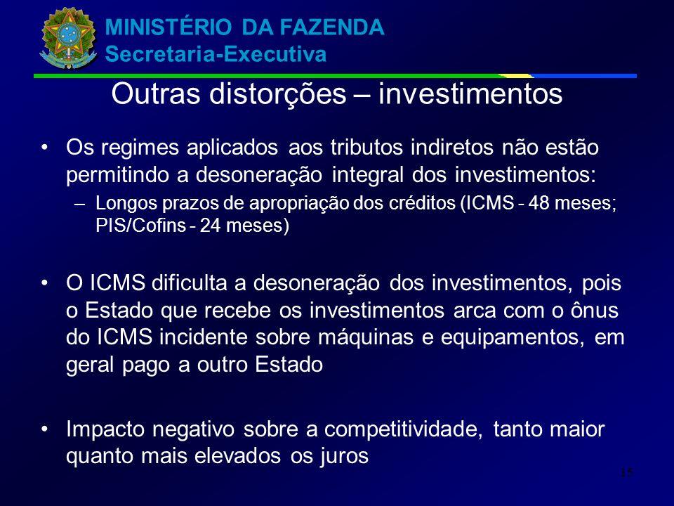 Outras distorções – investimentos