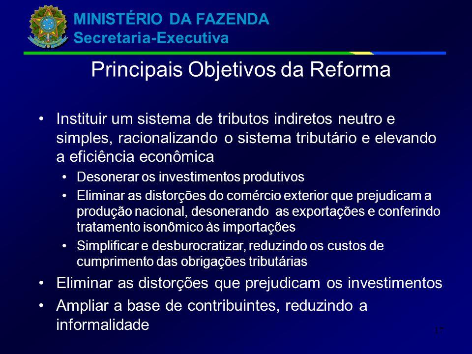 Principais Objetivos da Reforma