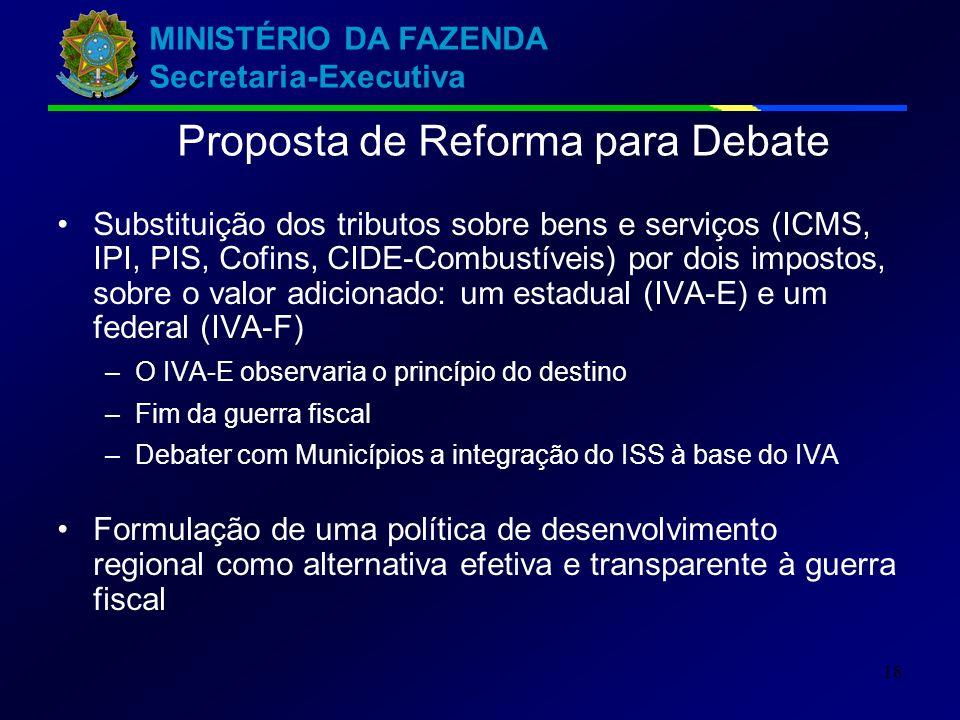 Proposta de Reforma para Debate