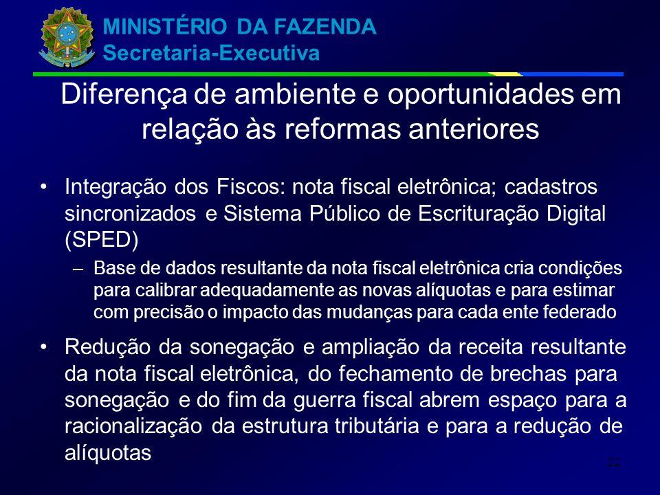 Diferença de ambiente e oportunidades em relação às reformas anteriores