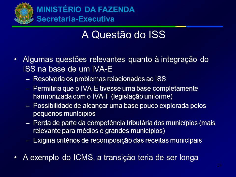 A Questão do ISS Algumas questões relevantes quanto à integração do ISS na base de um IVA-E. Resolveria os problemas relacionados ao ISS.