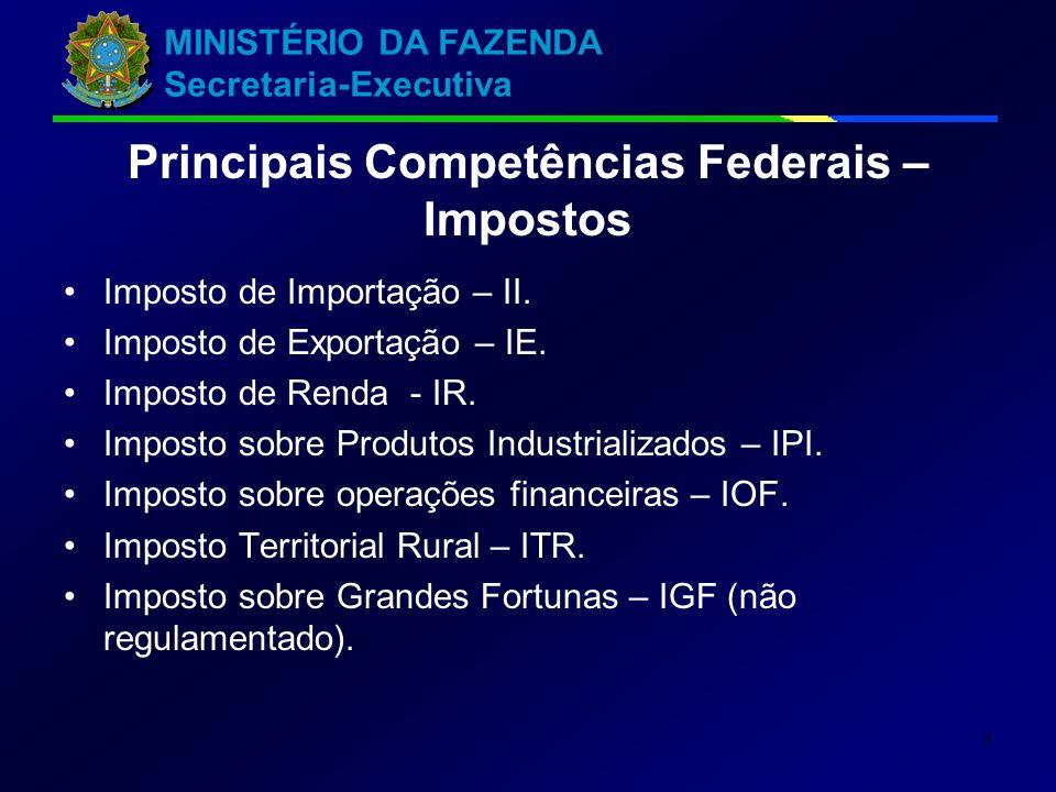 Principais Competências Federais – Impostos
