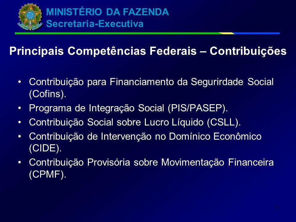 Principais Competências Federais – Contribuições