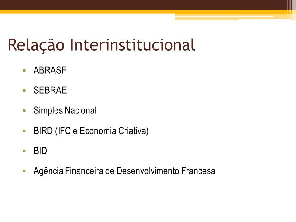 Relação Interinstitucional