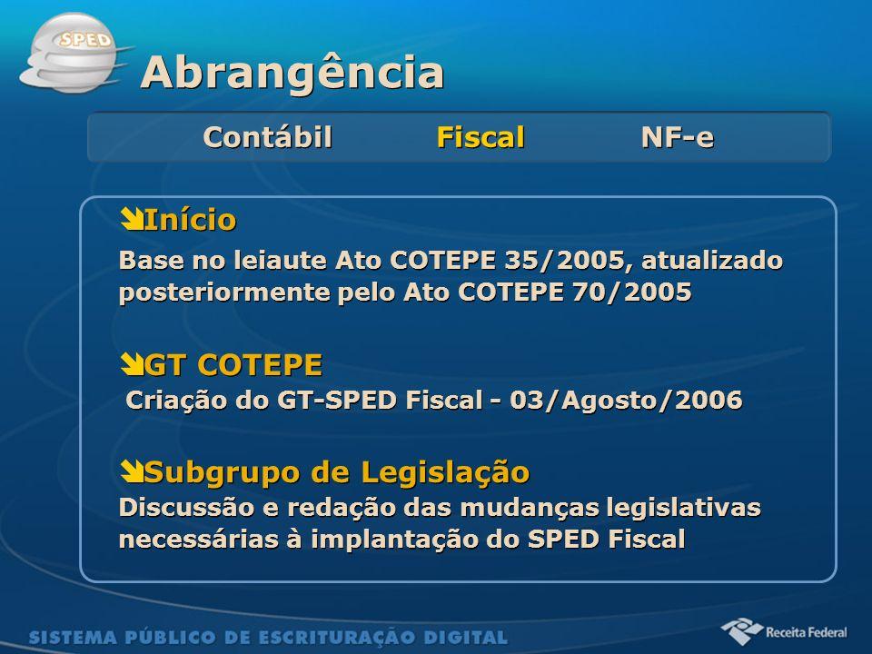 AbrangênciaContábil Fiscal NF-e. Início. Base no leiaute Ato COTEPE 35/2005, atualizado posteriormente pelo Ato COTEPE 70/2005.